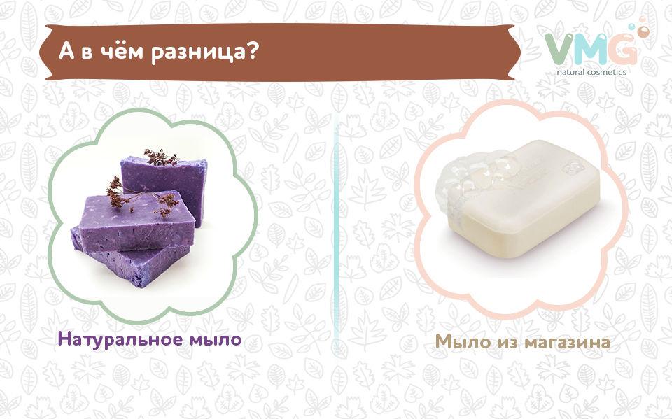 натуральное мыло с нуля, отличия, мыло ручной работы