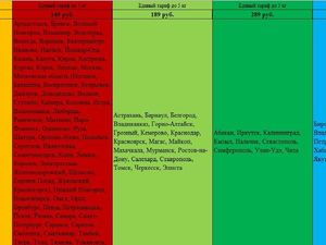 Снижены тарифы на доставку по России!. Ярмарка Мастеров - ручная работа, handmade.