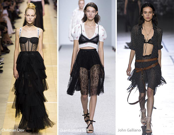модные тенденции, красота