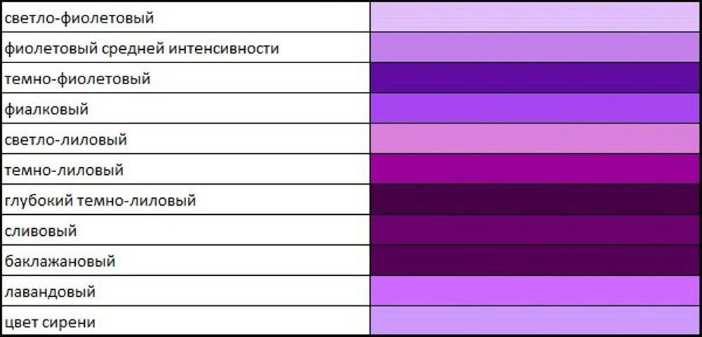 Как сделать насыщенные цвета 95