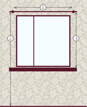 размер штор, ширина штор, высота штор, размер окна, длина карниза, шторы на заказ, дизайн интерьера, текстиль в интерьере, дизайн штор