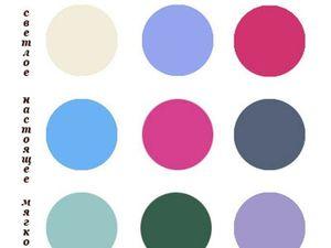 Цветовой тип