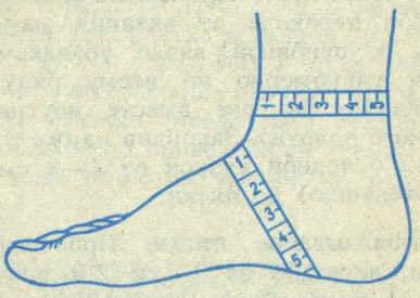 мерки варежки, вязание