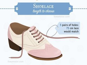 Guide to Selecting the Length of Shoelaces. Livemaster - handmade