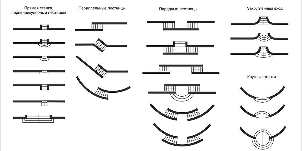 ландшафтный дизайн, устройство лестниц, устройство сада, чертежи лестниц, оксана хлебородова