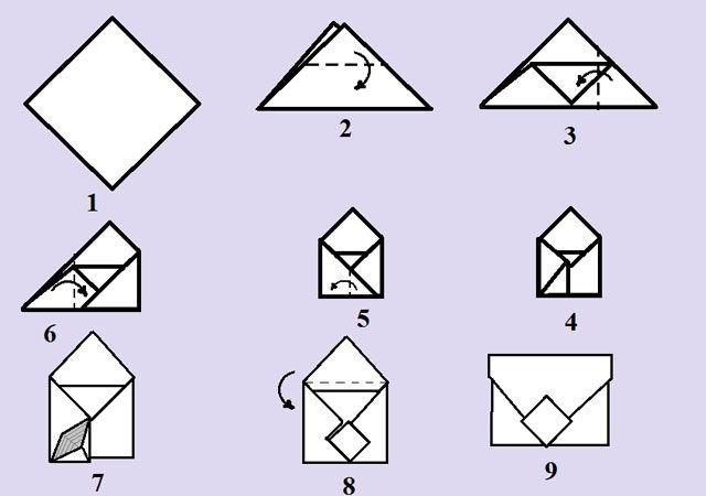 красивые конверты