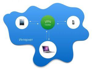 Opera прекращает работу собственного VPN-сервиса. Ярмарка Мастеров - ручная работа, handmade.