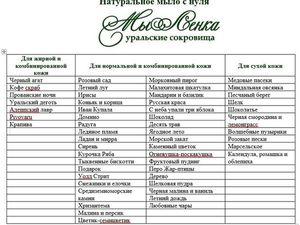 Бесплатная доставка от 2000 по РФ. Ярмарка Мастеров - ручная работа, handmade.
