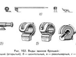 Как определить возраст броши   Ярмарка Мастеров - ручная работа, handmade