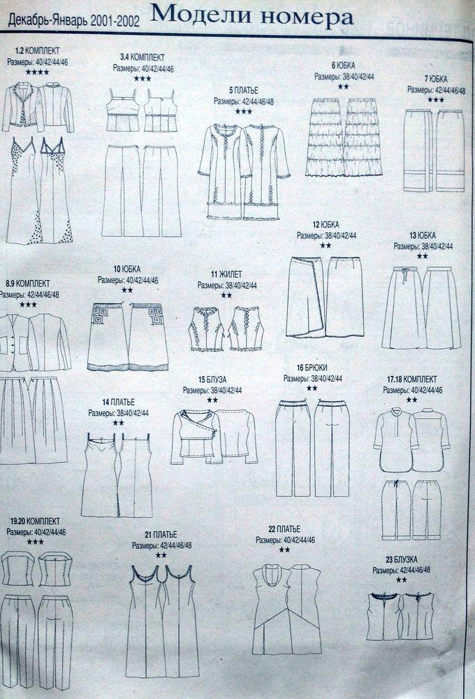 итальянская мода