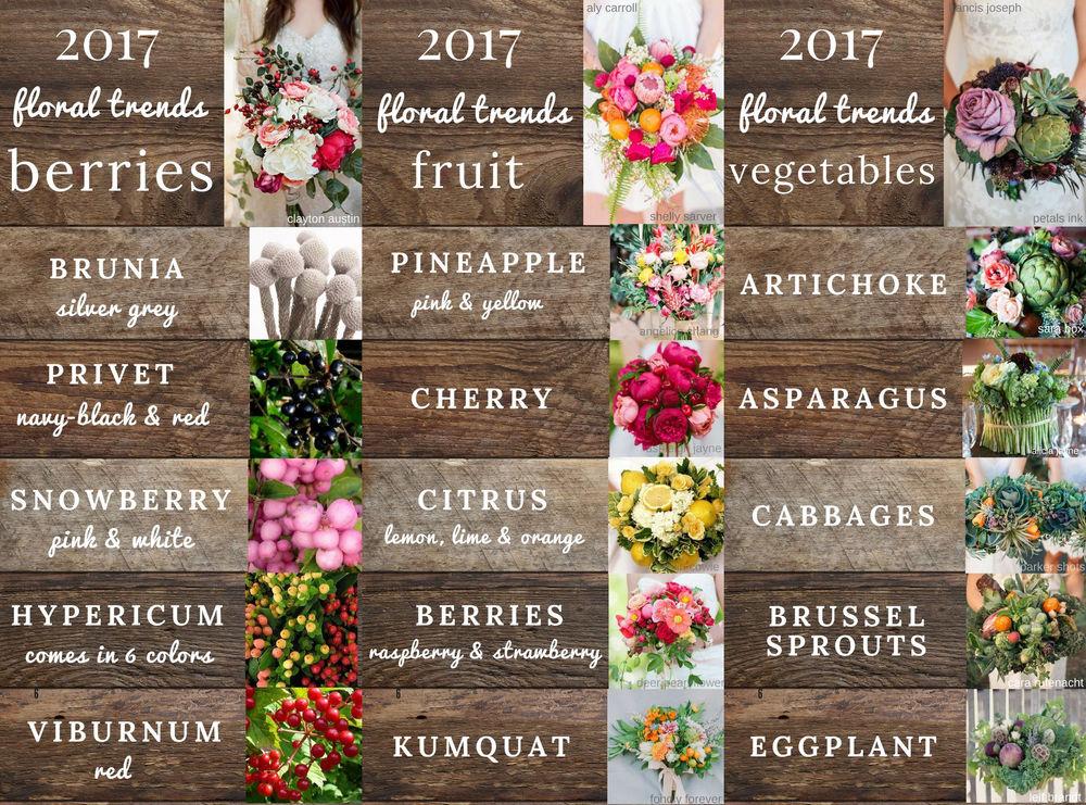 керамическая флористика, фрукты в букетах