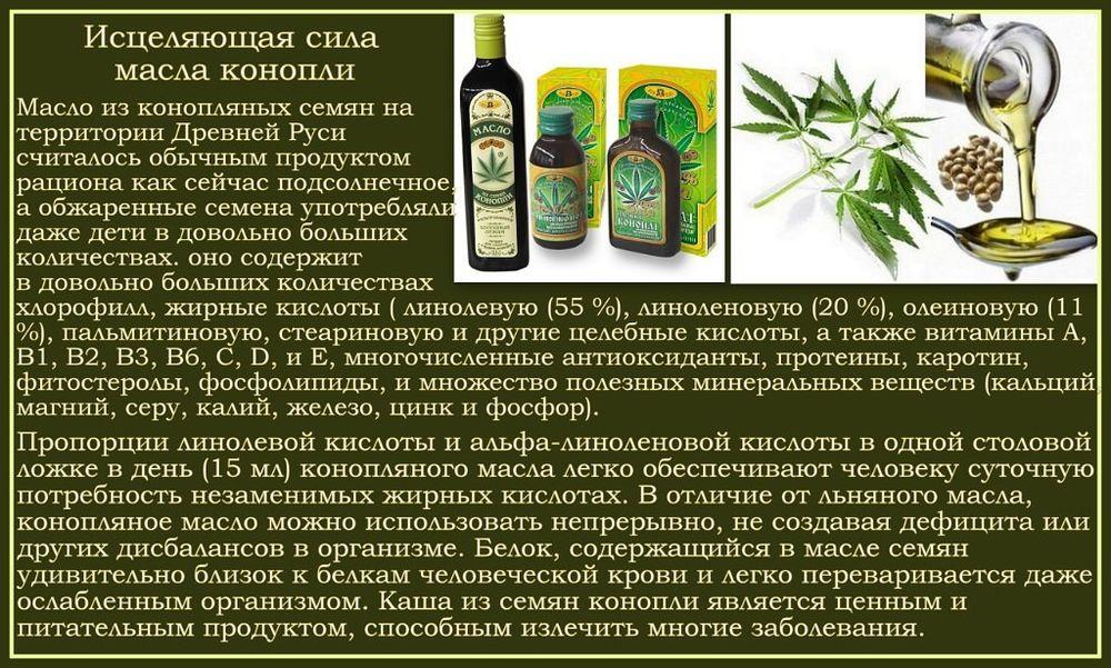 Медицинские показания для употребления марихуаны марихуана танзания