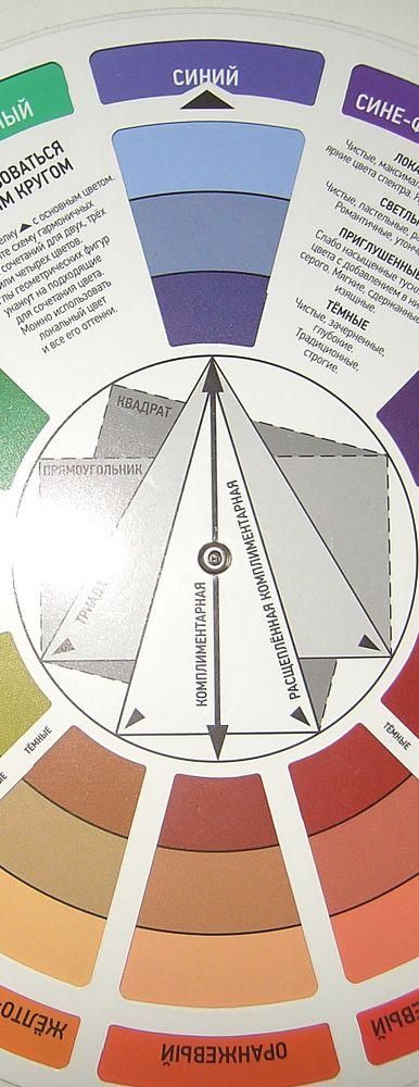 цветовой круг, цветовые решения