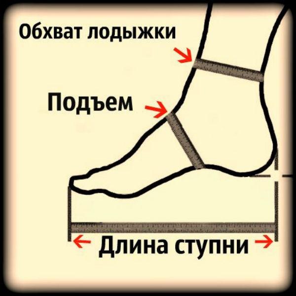 как правильно снять мерки для вязаных носок ярмарка мастеров