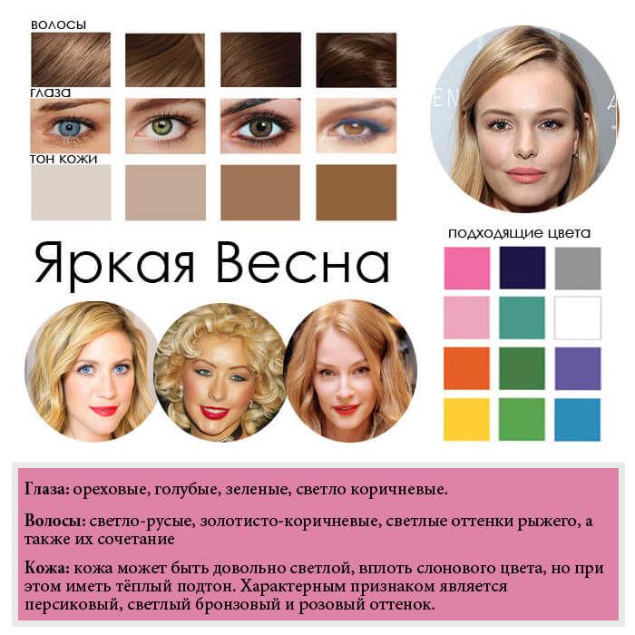 Тест какой цвет тебе подходит с картинками