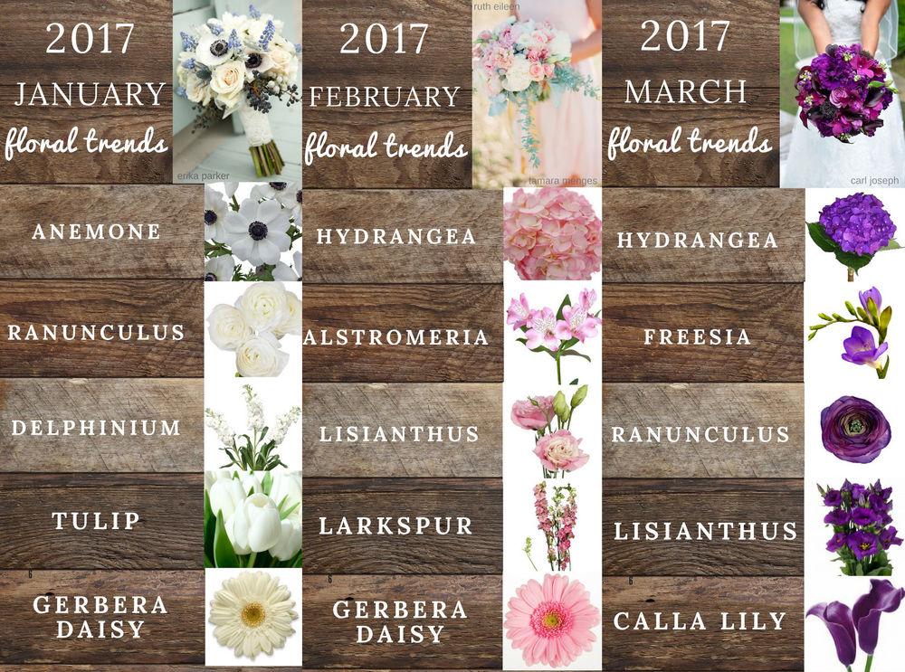 tanya flower, стиль 2017