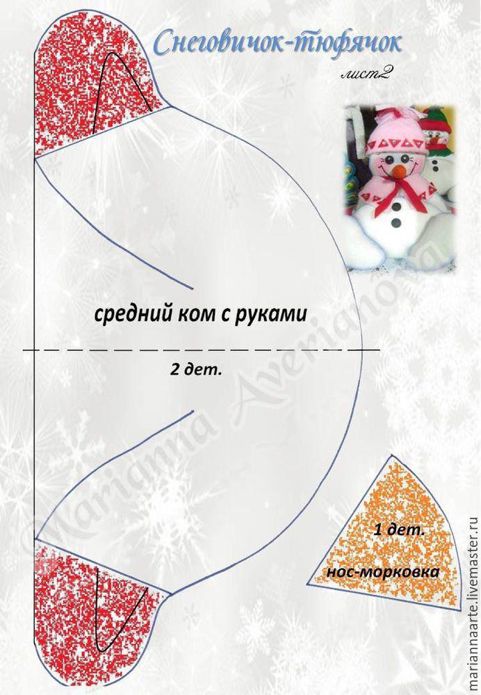 Мастер-класс по созданию забавной новогодней игрушки «Снеговичок-тюфячок», фото № 3