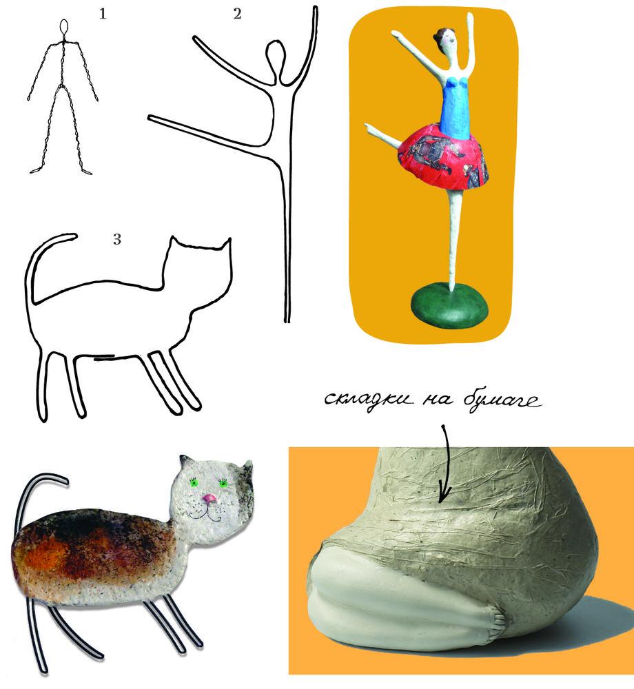 сделай сам, секреты мастерства, папье-маше, бумагопластика, бумага, проволока, советы, досуг, для дома и интерьера, для начинающих, арт, модели