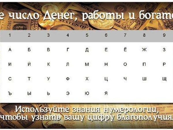 Числовой код богатства в нумерологии | Ярмарка Мастеров - ручная работа, handmade