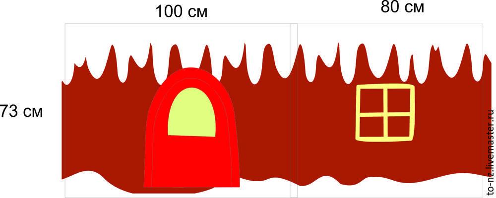 прянечный домик