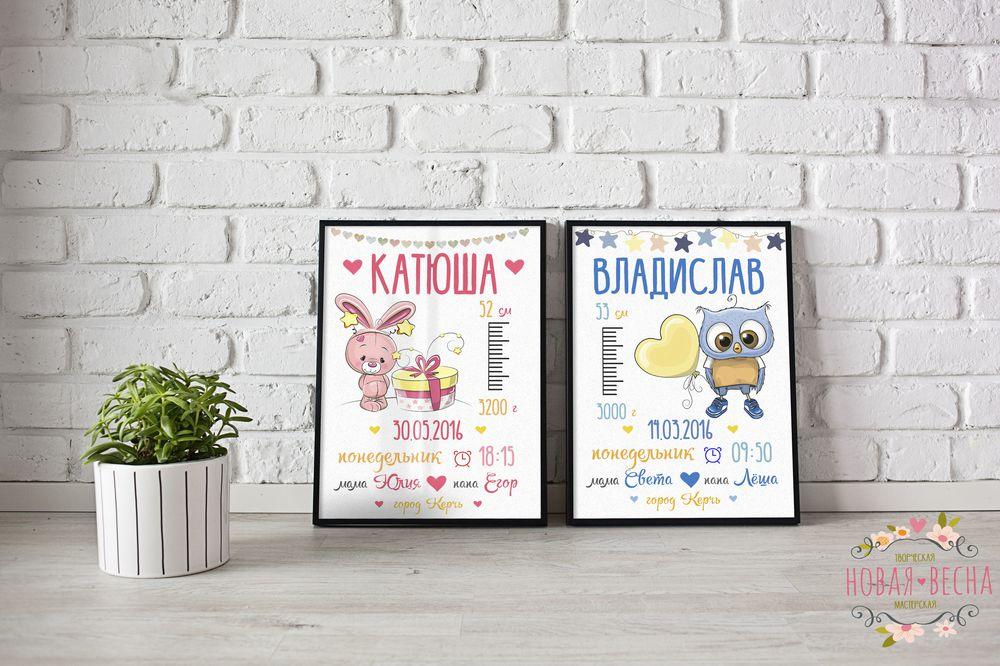 Рамки для презентации постеров и метрик