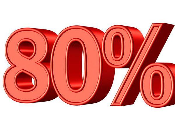 СКИДКИ ДО 80%!!! Тотальная распродажа готовых работ! | Ярмарка Мастеров - ручная работа, handmade