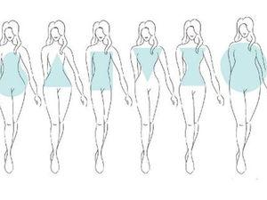 Основные типы фигур и наиболее удачные варианты одежды для них. Ярмарка Мастеров - ручная работа, handmade.