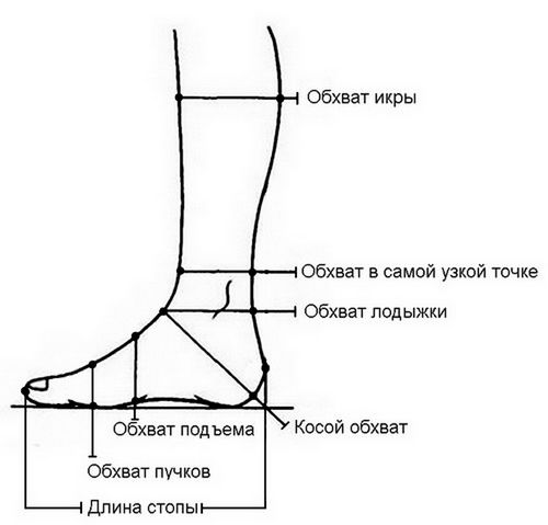 мерки для валяния обуви