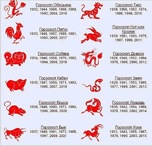 27 июня овен гороскоп на каждый день