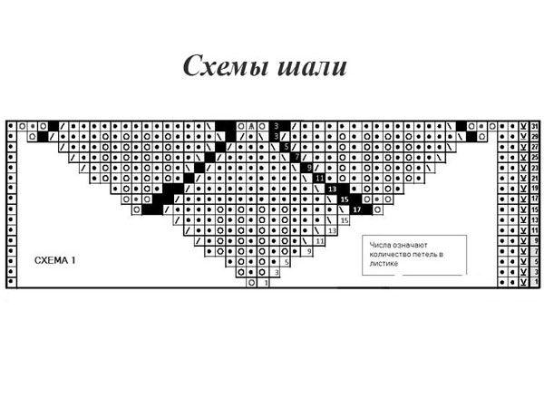 вязание, ажурная шаль, вязание спицами