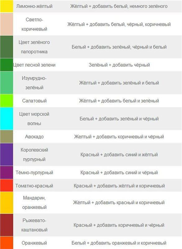 таблица смешивания красок фото объединительные процессы казахов