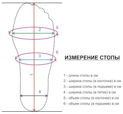 снятие мерок, снятие мерок со стопы, измерение стопы