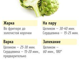 Сколько нужно готовить овощи,чтобы получалось вкусно и полезно   Ярмарка Мастеров - ручная работа, handmade