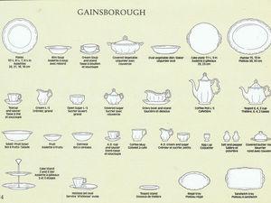 Форма чайных пар Royal Albert и других английских фарфоровых фабрик. Ярмарка Мастеров - ручная работа, handmade.