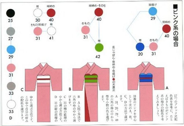 как выбрать оби, аксессуары для кимоно