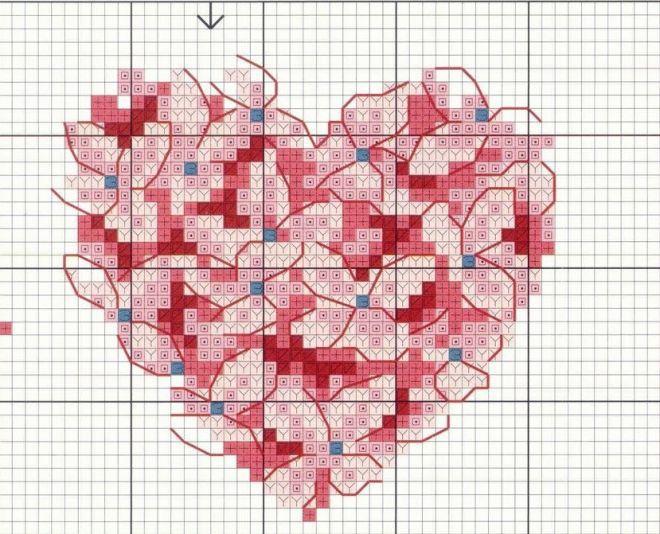 Открытки с сердечками вышивка, для женщин надписями