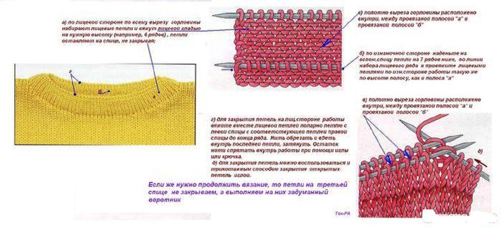 Вязание спицами закрыть петли горловины
