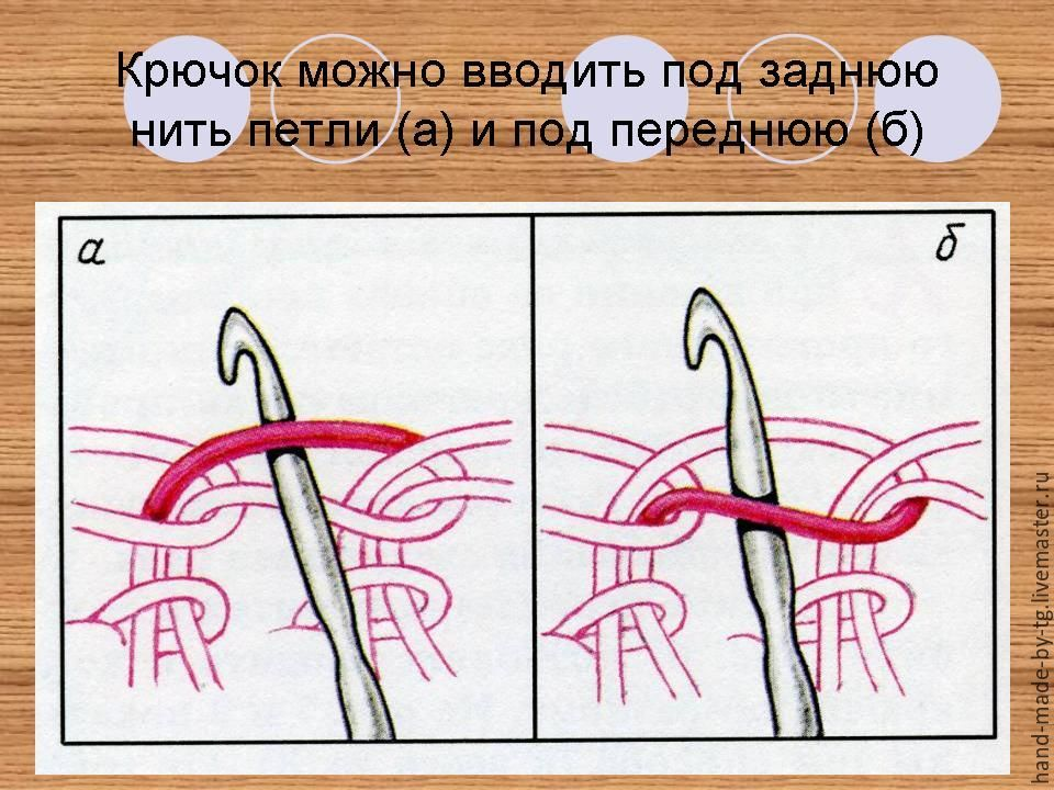 Вязание за заднюю стенку петли крючком