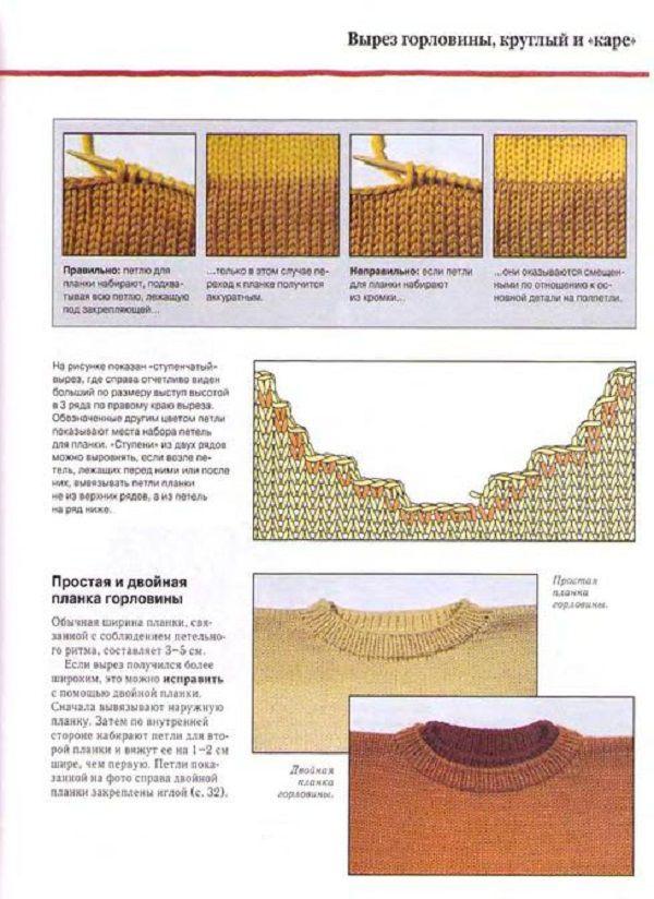 Вязание круглой горловины укороченными рядами