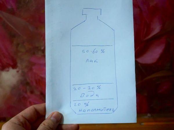 Пишем маслом. Технические советы. Финишная грунтовка холста | Ярмарка Мастеров - ручная работа, handmade