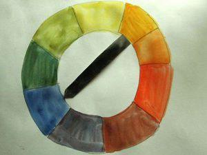 Как просто научить ребенка цветосмешению и объяснить азы цветоведения. Ярмарка Мастеров - ручная работа, handmade.