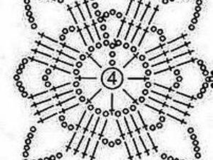 Учимся вязать крючком. Урок 15. Вязание ажурного квадрата. Ярмарка Мастеров - ручная работа, handmade.