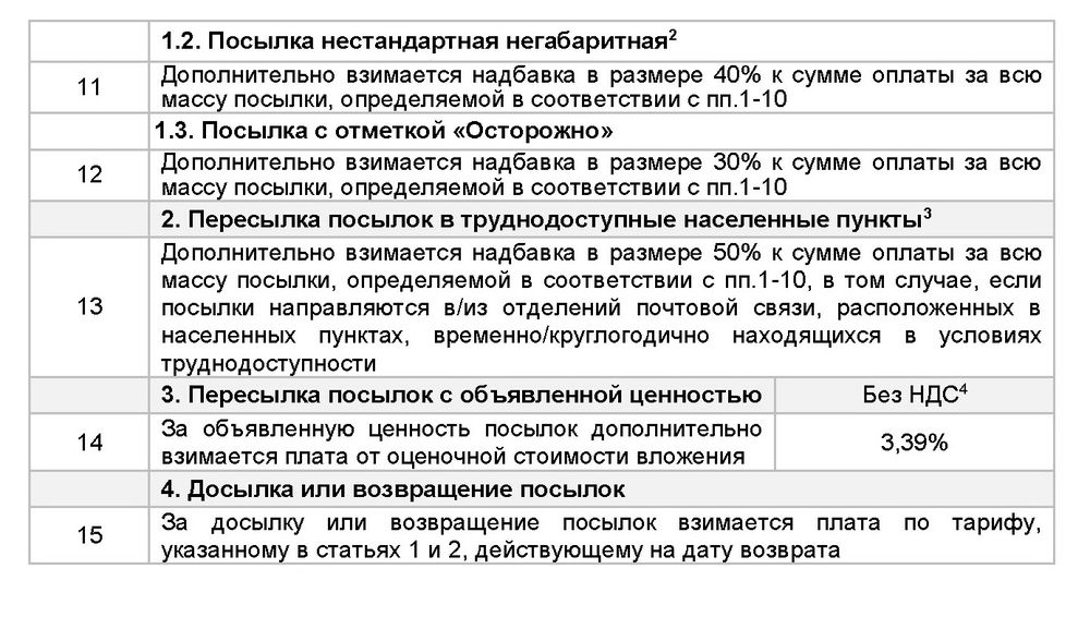 тариффы, почта россии