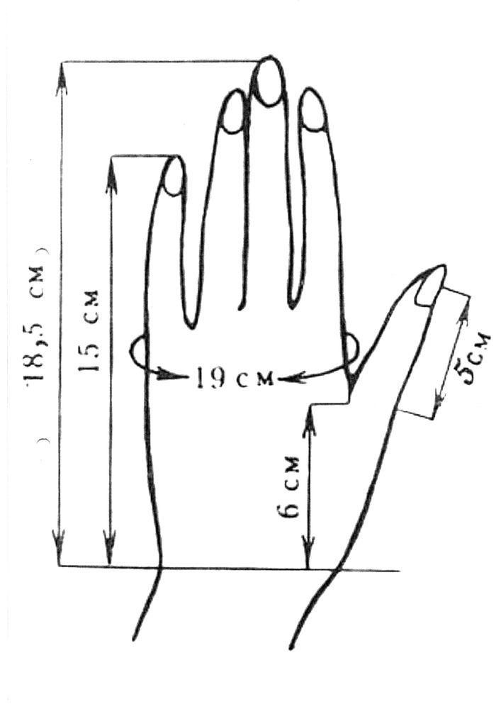 измеряем руку, рукавички, для варежек, снимаем мерки, правильно измерить руку, для вязания рукавичек, связано с душой, eaknitting, вязание на заказ, вязание спицами, для рукавичек, вяжем варежки