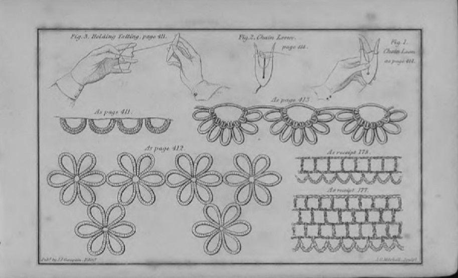 история рукоделия