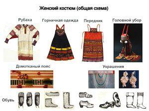 традиции, славяне, русский костюм