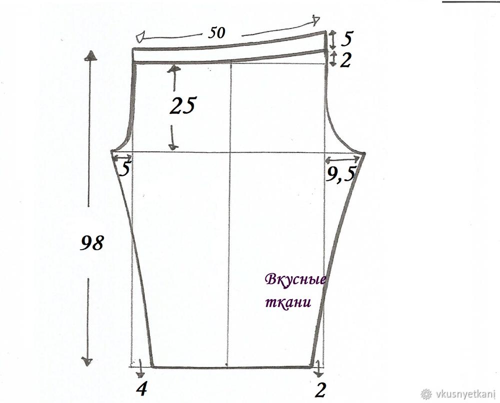 Выкройки детской брюк на резинке