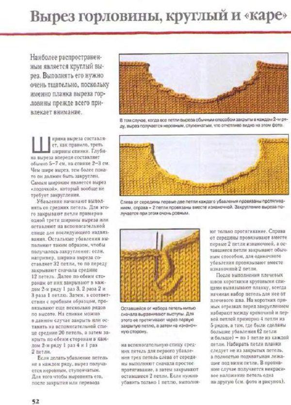 Вязание круглой горловины на спицах
