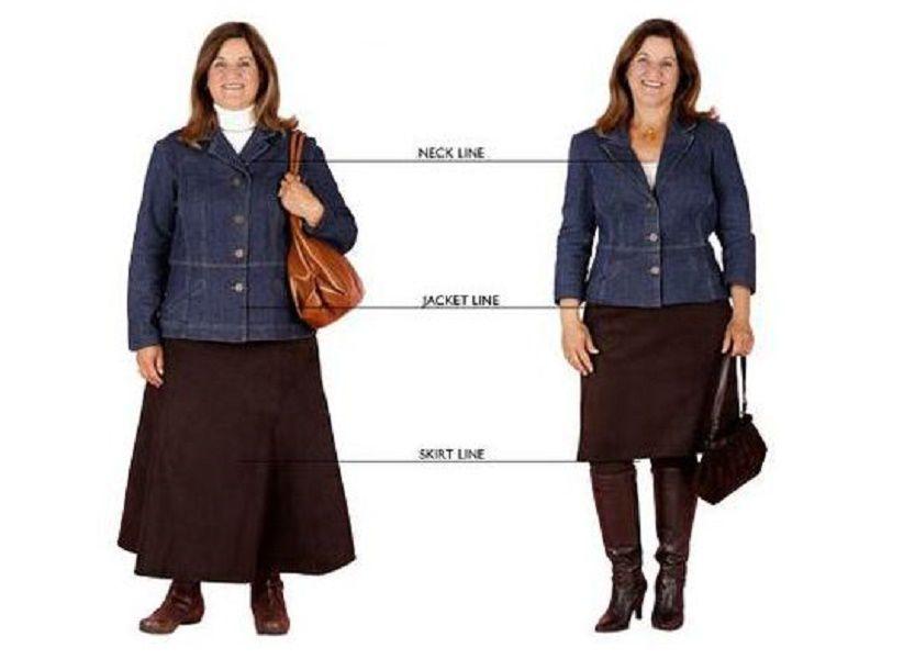 пропорции одежды, мода