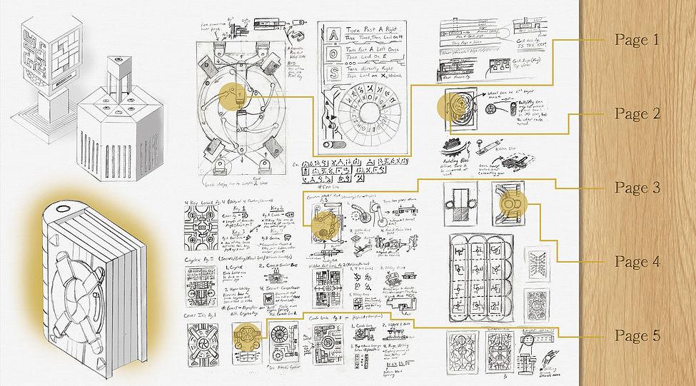 Codex Silenda, или Полёт фантазии